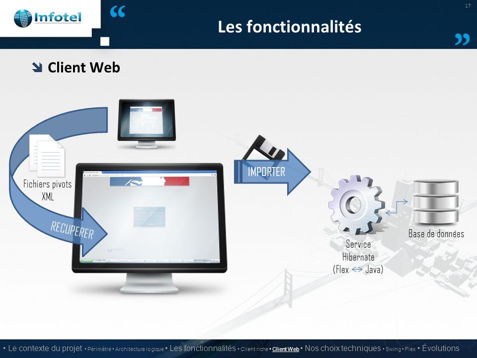 Les fonctionnalités  Client Web 17 Le contexte du projet Périmètre Architecture logique Les fonctionnalités Client riche Client Web Nos choix techniq