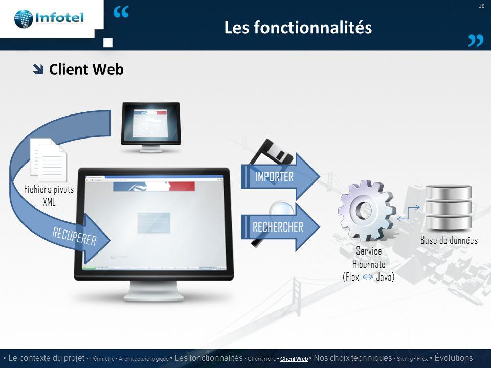 Les fonctionnalités  Client Web 18 Le contexte du projet Périmètre Architecture logique Les fonctionnalités Client riche Client Web Nos choix techniq