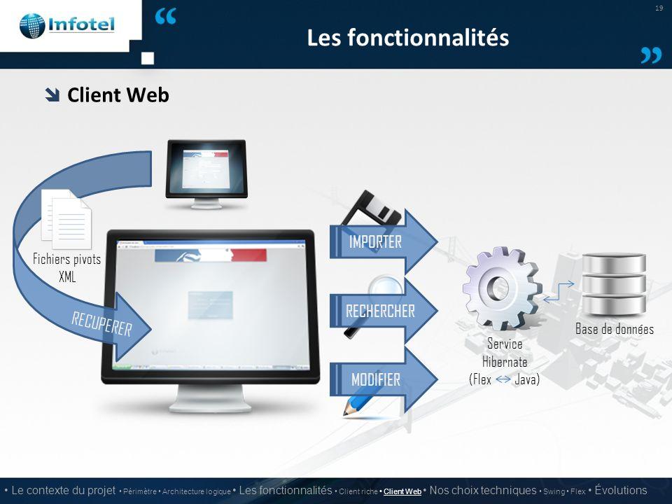 Les fonctionnalités  Client Web 19 Le contexte du projet Périmètre Architecture logique Les fonctionnalités Client riche Client Web Nos choix techniq
