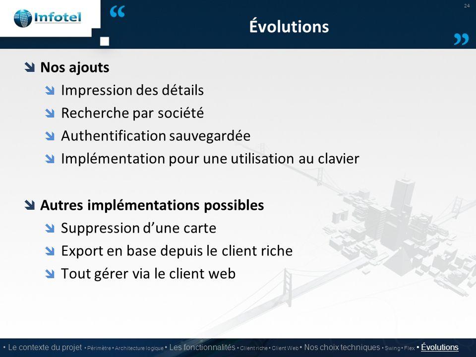 Évolutions  Nos ajouts  Impression des détails  Recherche par société  Authentification sauvegardée  Implémentation pour une utilisation au clavi