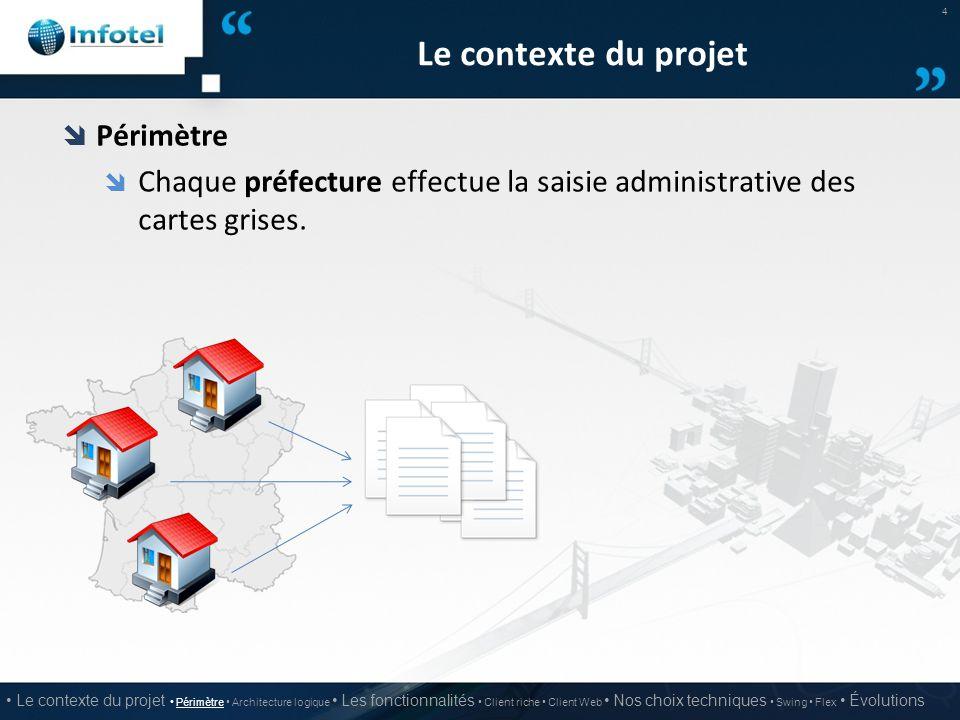 Le contexte du projet  Périmètre  Chaque préfecture effectue la saisie administrative des cartes grises. 4 Le contexte du projet Périmètre Architect