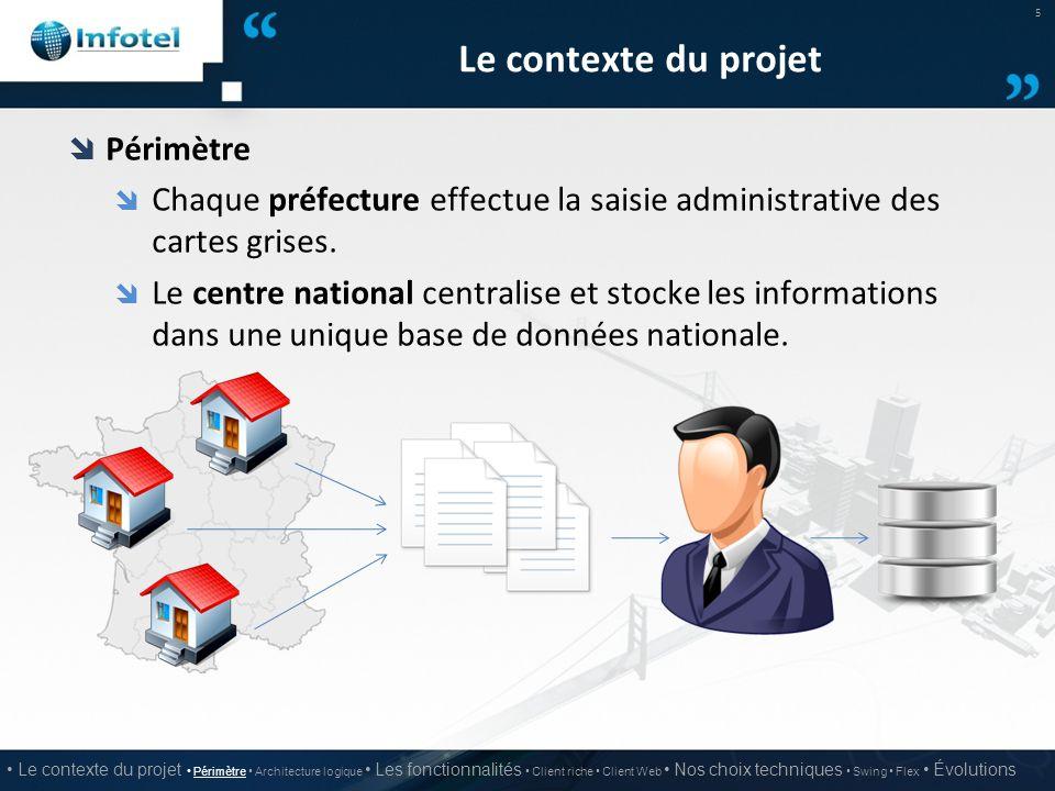 Le contexte du projet  Périmètre  Chaque préfecture effectue la saisie administrative des cartes grises.  Le centre national centralise et stocke l