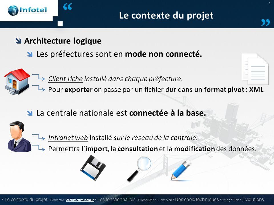  Architecture logique  Les préfectures sont en mode non connecté. Client riche installé dans chaque préfecture. Pour exporter on passe par un fichie
