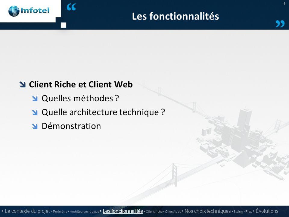 Les fonctionnalités  Client Riche et Client Web  Quelles méthodes ?  Quelle architecture technique ?  Démonstration 8 Le contexte du projet Périmè