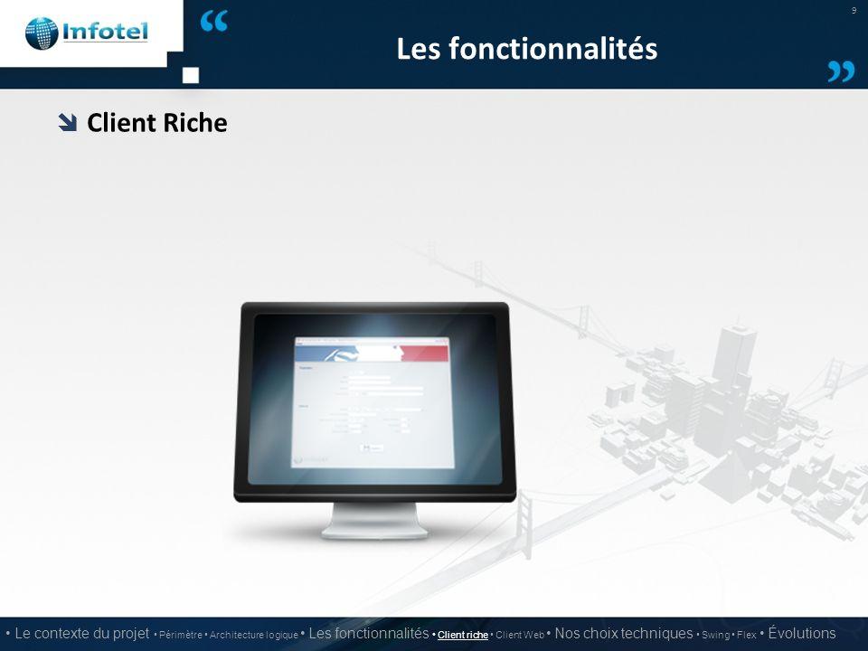 Les fonctionnalités  Client Riche 9 Le contexte du projet Périmètre Architecture logique Les fonctionnalités Client riche Client Web Nos choix techni