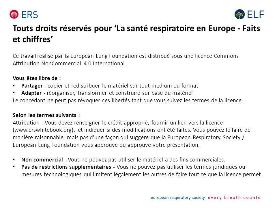 Touts droits réservés pour 'La santé respiratoire en Europe - Faits et chiffres' Ce travail réalisé par la European Lung Foundation est distribué sous une licence Commons Attribution-NonCommercial 4.0 International.