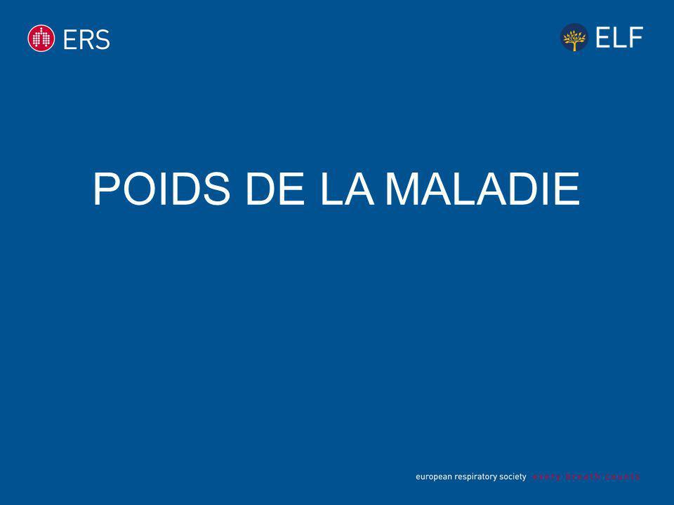 POIDS DE LA MALADIE