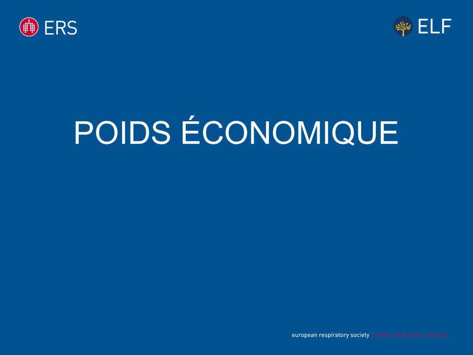 POIDS ÉCONOMIQUE