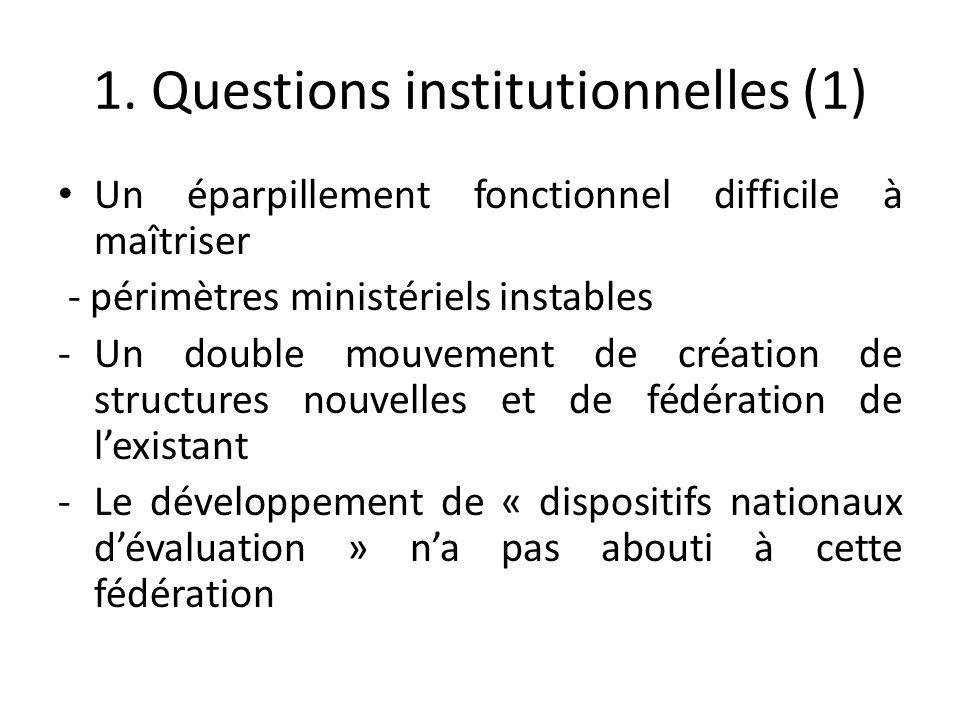 1. Questions institutionnelles (1) Un éparpillement fonctionnel difficile à maîtriser - périmètres ministériels instables -Un double mouvement de créa