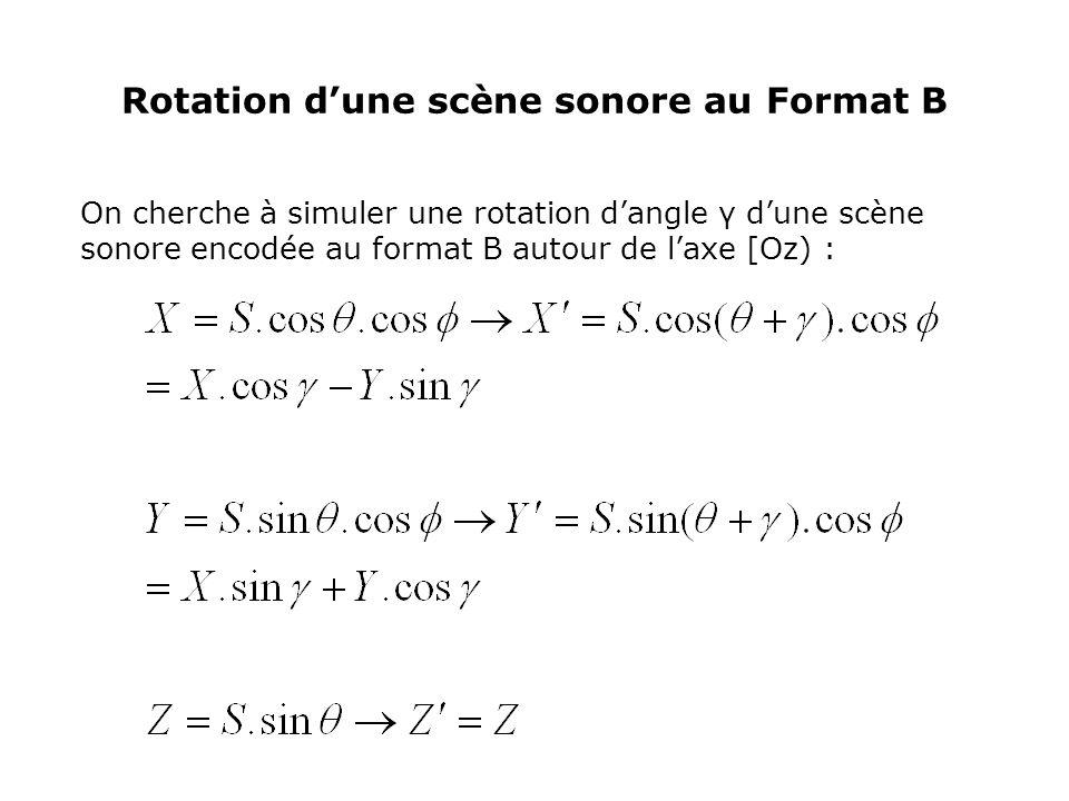 Rotation d'une scène sonore au Format B On cherche à simuler une rotation d'angle γ d'une scène sonore encodée au format B autour de l'axe [Oz) :