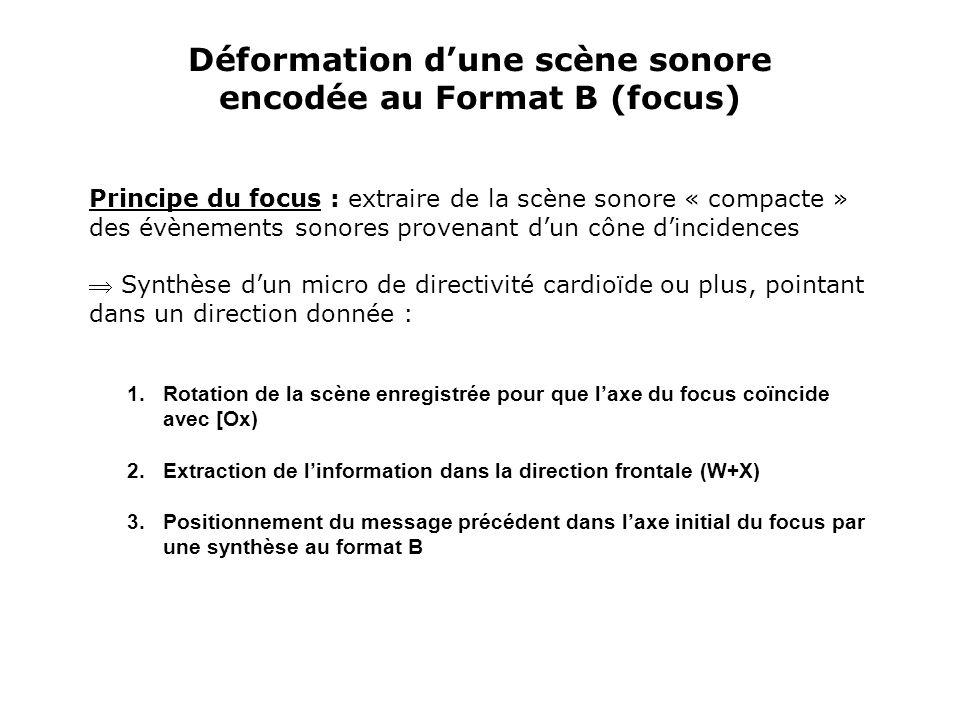 Déformation d'une scène sonore encodée au Format B (focus) Principe du focus : extraire de la scène sonore « compacte » des évènements sonores provena