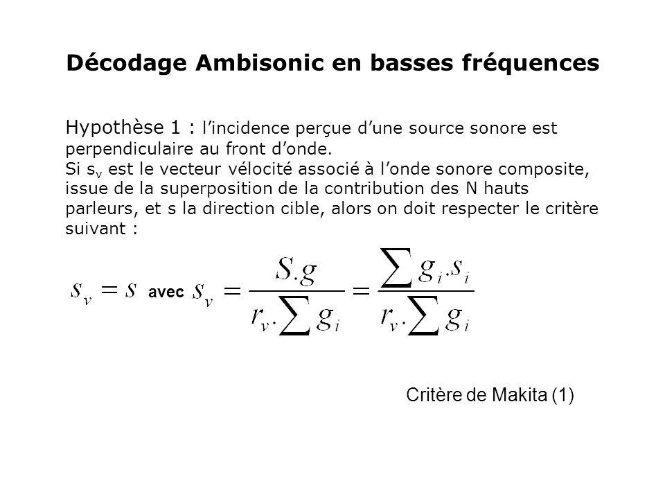 Décodage Ambisonic en basses fréquences Hypothèse 1 : l'incidence perçue d'une source sonore est perpendiculaire au front d'onde. Si s v est le vecteu