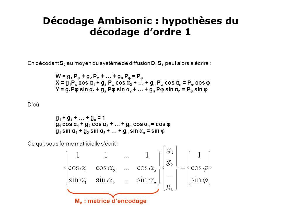 Décodage Ambisonic : hypothèses du décodage d'ordre 1 En décodant S 2 au moyen du système de diffusion D, S 1 peut alors s'écrire : W = g 1 P φ + g 2