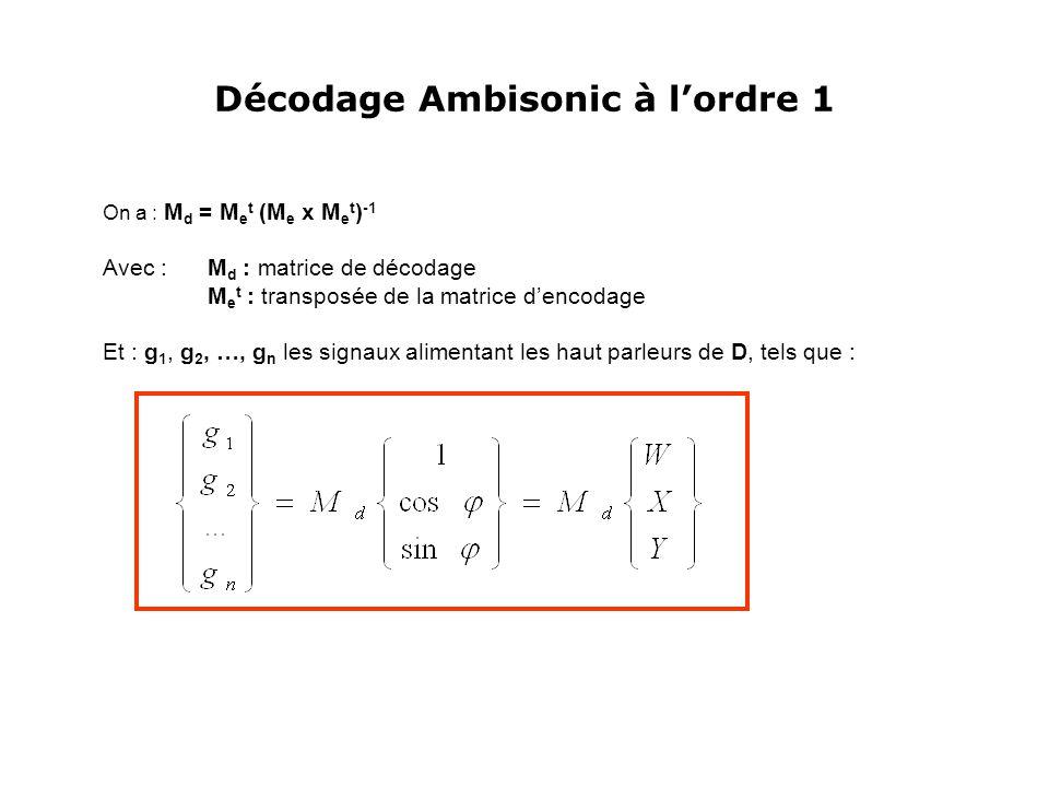 Décodage Ambisonic à l'ordre 1 On a : M d = M e t (M e x M e t ) -1 Avec :M d : matrice de décodage M e t : transposée de la matrice d'encodage Et : g