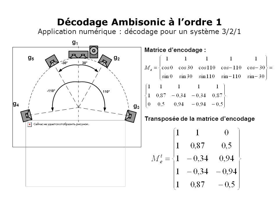 Décodage Ambisonic à l'ordre 1 Application numérique : décodage pour un système 3/2/1 Matrice d'encodage : g1g1 g2g2 g3g3 g4g4 g5g5 Transposée de la m
