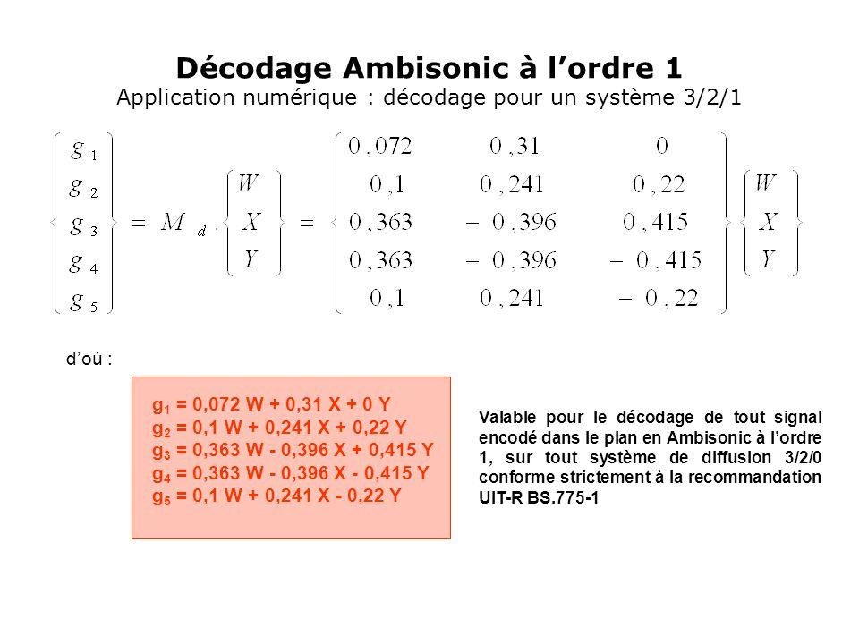 Décodage Ambisonic à l'ordre 1 Application numérique : décodage pour un système 3/2/1 d'où : g 1 = 0,072 W + 0,31 X + 0 Y g 2 = 0,1 W + 0,241 X + 0,22