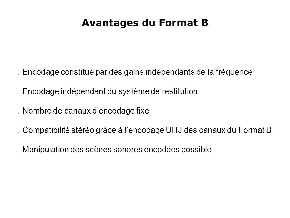 Avantages du Format B. Encodage constitué par des gains indépendants de la fréquence. Encodage indépendant du système de restitution. Nombre de canaux