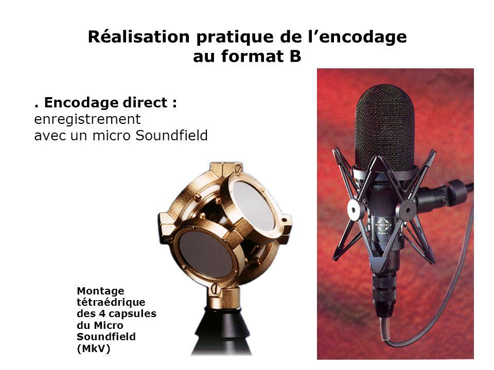 Réalisation pratique de l'encodage au format B. Encodage direct : enregistrement avec un micro Soundfield Montage tétraédrique des 4 capsules du Micro