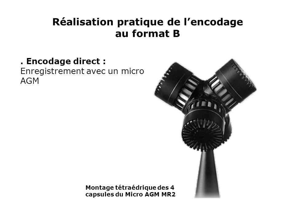 Réalisation pratique de l'encodage au format B. Encodage direct : Enregistrement avec un micro AGM Montage tétraédrique des 4 capsules du Micro AGM MR