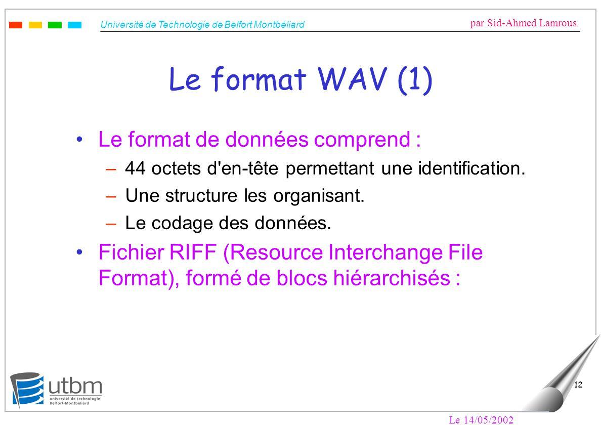 Université de Technologie de Belfort Montbéliard par Sid-Ahmed Lamrous Le 14/05/2002 12 Le format WAV (1) Le format de données comprend : –44 octets d en-tête permettant une identification.