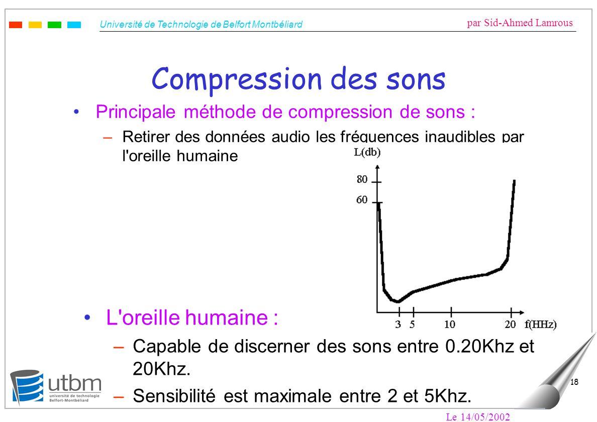 Université de Technologie de Belfort Montbéliard par Sid-Ahmed Lamrous Le 14/05/2002 18 Compression des sons Principale méthode de compression de sons : –Retirer des données audio les fréquences inaudibles par l oreille humaine L oreille humaine : –Capable de discerner des sons entre 0.20Khz et 20Khz.