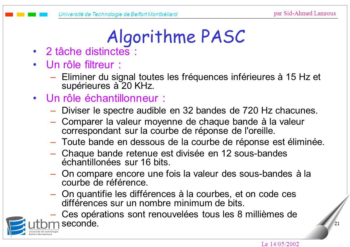 Université de Technologie de Belfort Montbéliard par Sid-Ahmed Lamrous Le 14/05/2002 21 Algorithme PASC 2 tâche distinctes : Un rôle filtreur : –Eliminer du signal toutes les fréquences inférieures à 15 Hz et supérieures à 20 KHz.