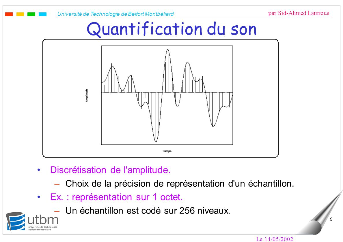 Université de Technologie de Belfort Montbéliard par Sid-Ahmed Lamrous Le 14/05/2002 6 Quantification du son Discrétisation de l'amplitude. –Choix de