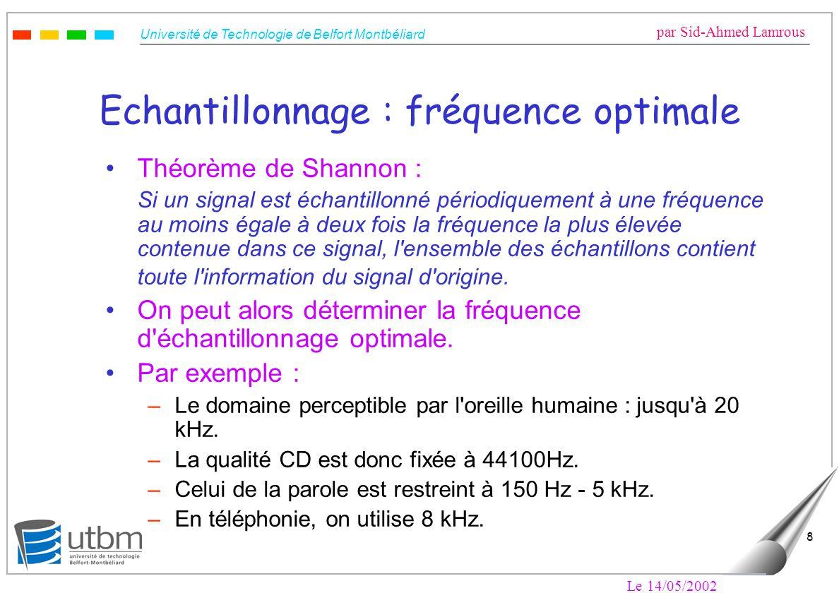 Université de Technologie de Belfort Montbéliard par Sid-Ahmed Lamrous Le 14/05/2002 19 Méthodes de compression des sons Principale méthode de compression (MPEG, PASC) : –Modèle psycho-acoustique.