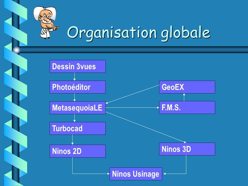 Organisation globale Dessin 3vues Photoéditor MetasequoiaLE GeoEX F.M.S. Turbocad Ninos 2D Ninos 3D Ninos Usinage