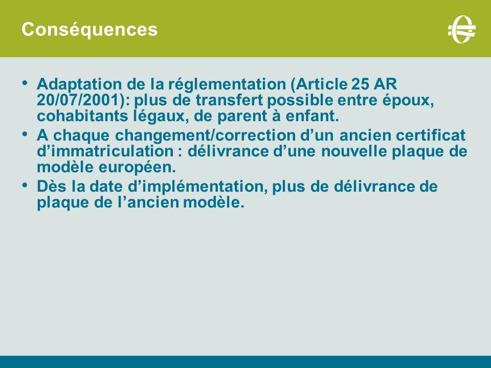 Conséquences Adaptation de la réglementation (Article 25 AR 20/07/2001): plus de transfert possible entre époux, cohabitants légaux, de parent à enfant.