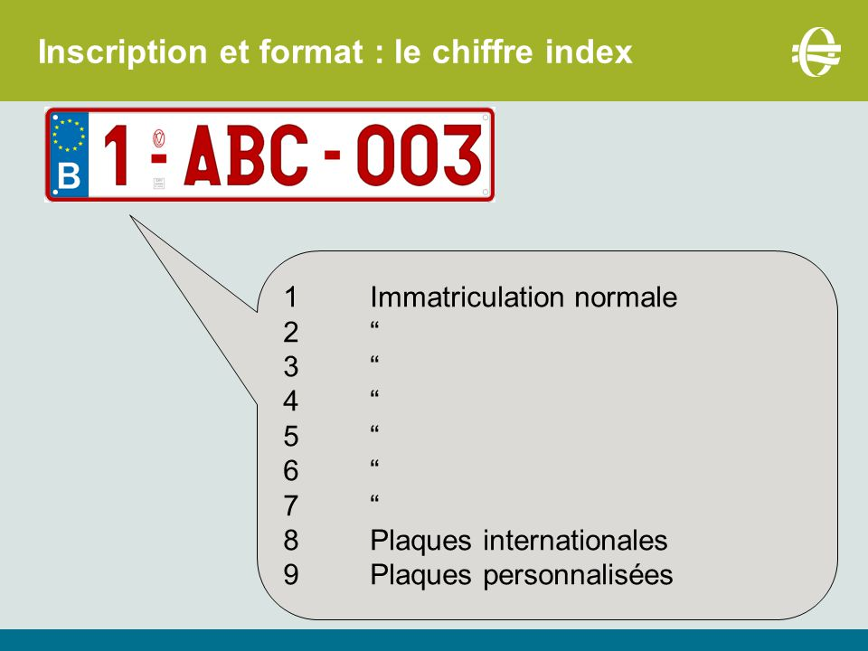 Catégories de marques d'immatriculation (3) Plaques 'Q' et 'U