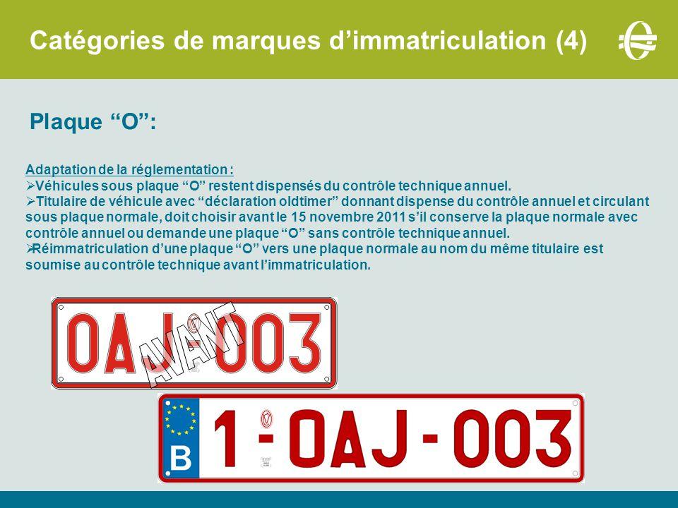 Catégories de marques d'immatriculation (9) Plaques commerciales
