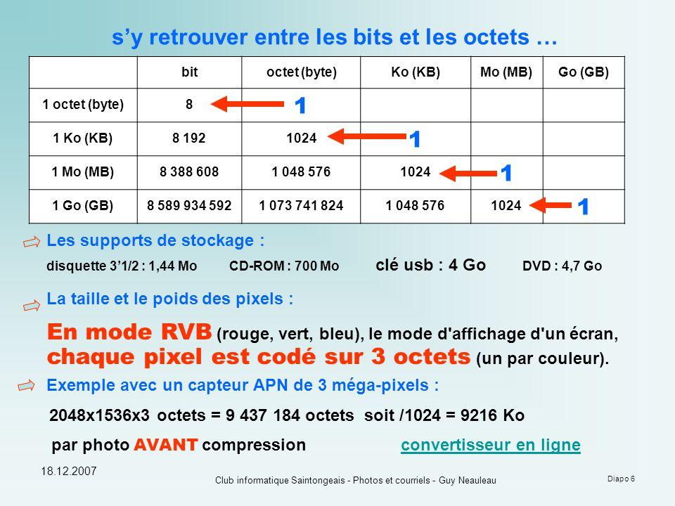 18.12.2007 Club informatique Saintongeais - Photos et courriels - Guy Neauleau Diapo 6 s'y retrouver entre les bits et les octets … bitoctet (byte)Ko (KB)Mo (MB)Go (GB) 1 octet (byte)8 1 1 Ko (KB)8 1921024 1 1 Mo (MB)8 388 6081 048 5761024 1 1 Go (GB)8 589 934 5921 073 741 8241 048 5761024 1 Les supports de stockage : disquette 3'1/2 : 1,44 Mo CD-ROM : 700 Mo clé usb : 4 Go DVD : 4,7 Go La taille et le poids des pixels : En mode RVB (rouge, vert, bleu), le mode d affichage d un écran, chaque pixel est codé sur 3 octets (un par couleur).