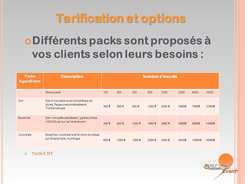 Différents packs sont proposés à vos clients selon leurs besoins : Tarifs € HT Tarification et options Packs AgoraEvent DescriptionNombre d'inscrits P