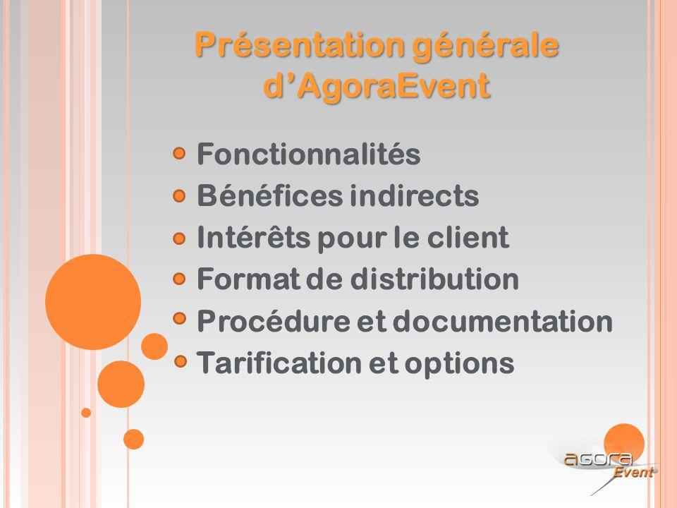Présentation générale d'AgoraEvent Fonctionnalités Bénéfices indirects Intérêts pour le client Format de distribution Procédure et documentation Tarif