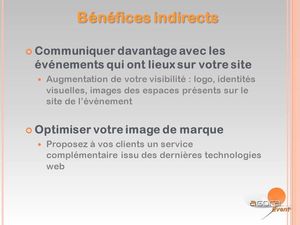 Communiquer davantage avec les événements qui ont lieux sur votre site Augmentation de votre visibilité : logo, identités visuelles, images des espace