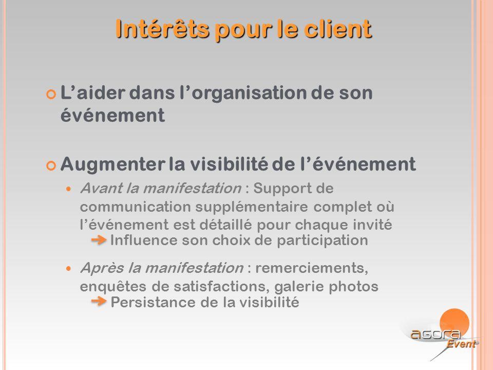 L'aider dans l'organisation de son événement Augmenter la visibilité de l'événement Avant la manifestation : Support de communication supplémentaire c
