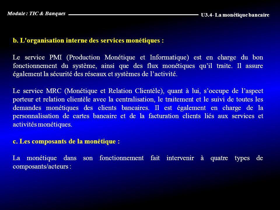 b. L'organisation interne des services monétiques : Le service PMI (Production Monétique et Informatique) est en charge du bon fonctionnement du systè