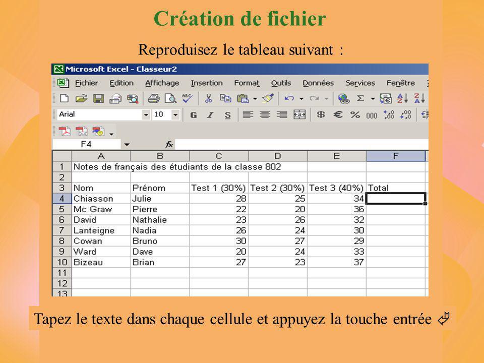 Création de fichier Reproduisez le tableau suivant : Tapez le texte dans chaque cellule et appuyez la touche entrée 