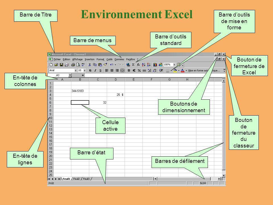 En-tête de colonnes En-tête de lignes Environnement Excel Cellule active Barre de Titre Barre de menus Barre d'outils standard Bouton de fermeture du classeur Bouton de fermeture de Excel Barre d'outils de mise en forme Boutons de dimensionnement Barre d'état Barres de défilement