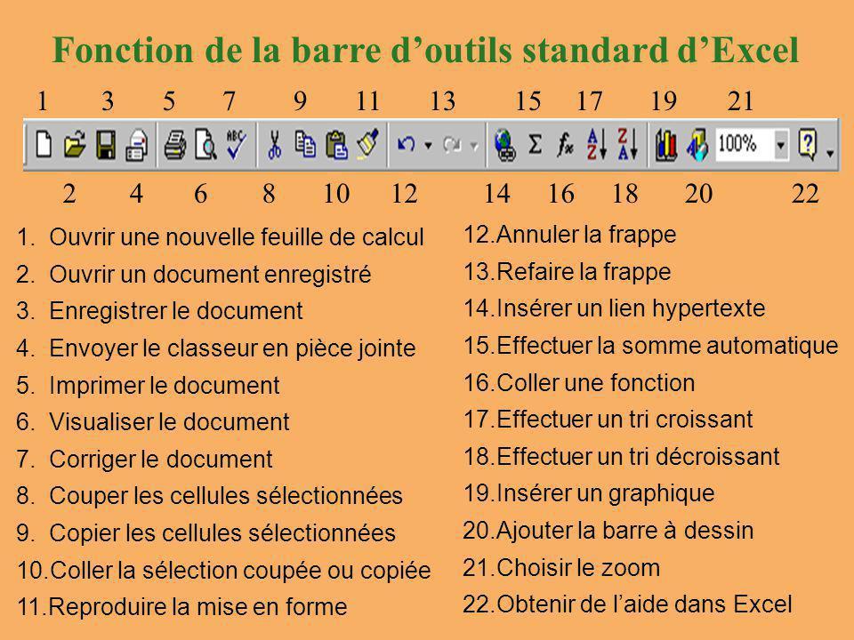 Fonction de la barre d'outils standard d'Excel 1 2 35 46 7 8 9 10 11 12 13 14 15 16 17 18 19 20 21 22 1.