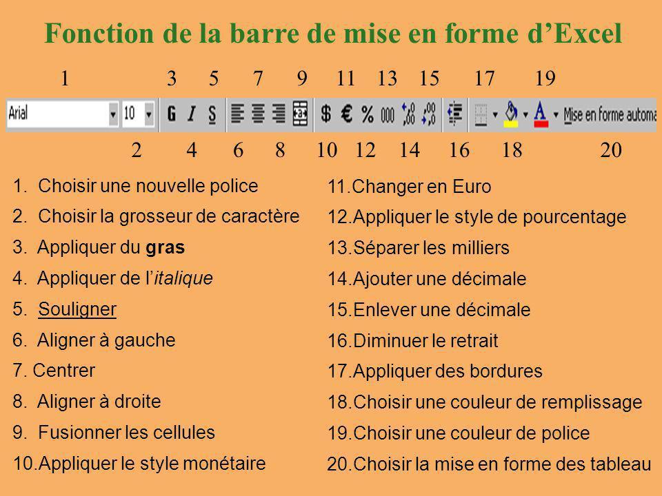 Fonction de la barre de mise en forme d'Excel 1 2 35 46 7 8 9 10 11 12 13 14 15 16 17 18 19 20 1.