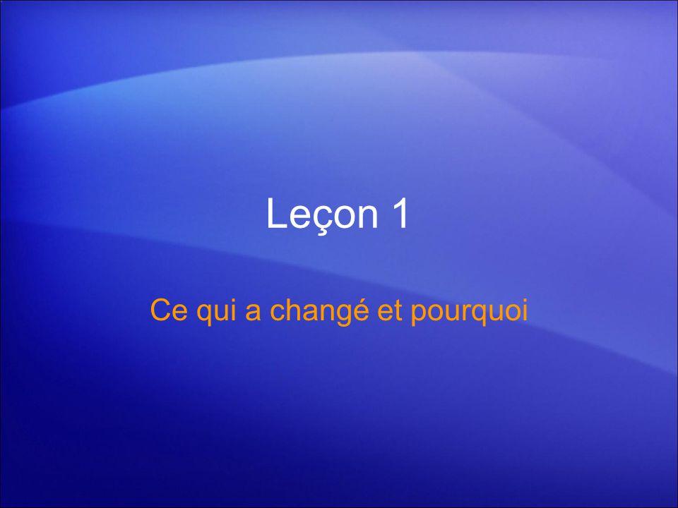 Leçon 1 Ce qui a changé et pourquoi