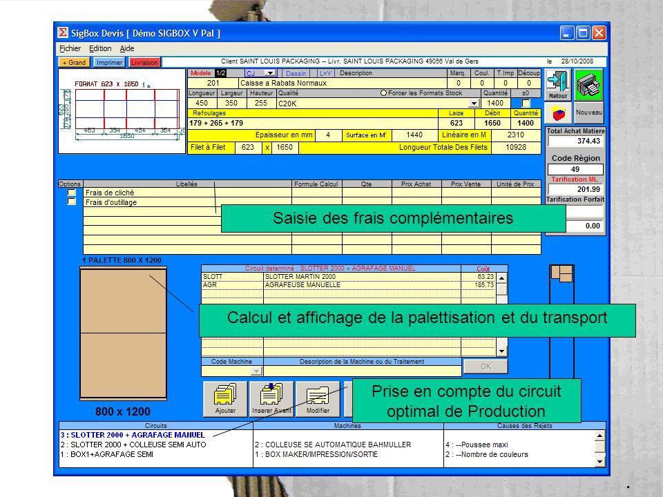 Prise en compte du circuit optimal de Production Saisie des frais complémentaires Calcul et affichage de la palettisation et du transport.