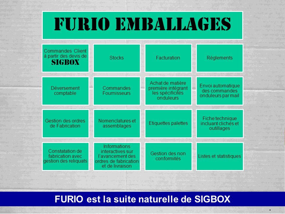 . FURIO est la suite naturelle de SIGBOX FURIO EMBALLAGES Commandes Client à partir des devis de SIGBOX StocksFacturationRèglements Déversement compta