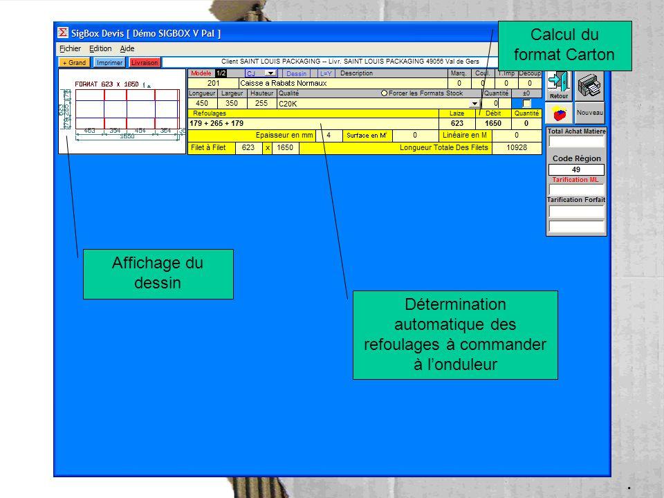 Affichage du dessin Calcul du format Carton Détermination automatique des refoulages à commander à l'onduleur.