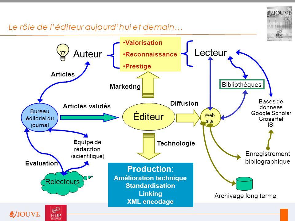 Le rôle de l'éditeur aujourd'hui et demain… Diffusion Marketing Technologie Auteur EDP Sciences, publishing partner of the scientific communities Valo