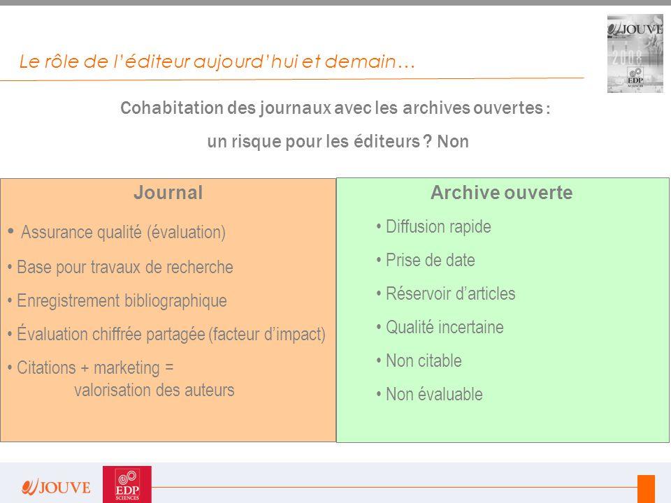 Le rôle de l'éditeur aujourd'hui et demain… Cohabitation des journaux avec les archives ouvertes : un risque pour les éditeurs ? Non Journal Assurance