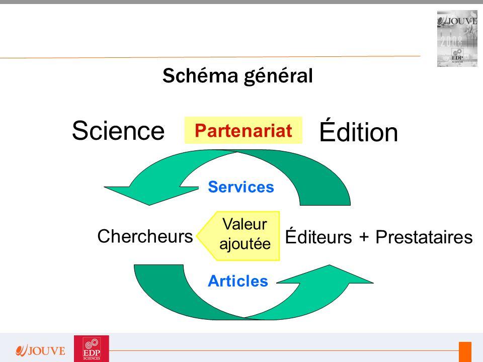 Chercheurs Éditeurs + Prestataires Science Édition Schéma général Services Articles Partenariat Valeur ajoutée