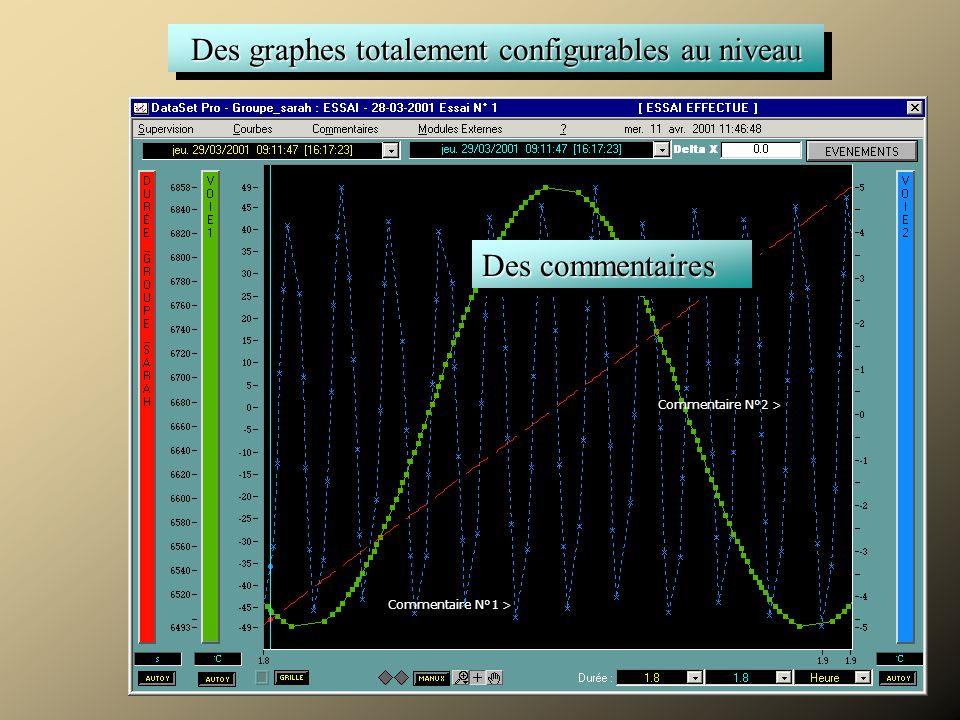 Superviser Des graphes totalement configurables au niveau Des commentaires Commentaire N°1 > Commentaire N°2 >